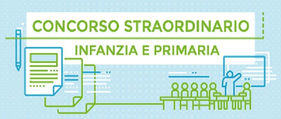 CONCORSO STRAORDINARIO INFANZIA PRIMARIA 2019
