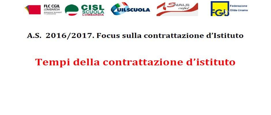 A.S. 2016/2017 FOCUS SULLA CONTRATTAZIONE DI ISTITUTO. TEMPI DELLA CONTRATTAZIONE DI ISTITUTO